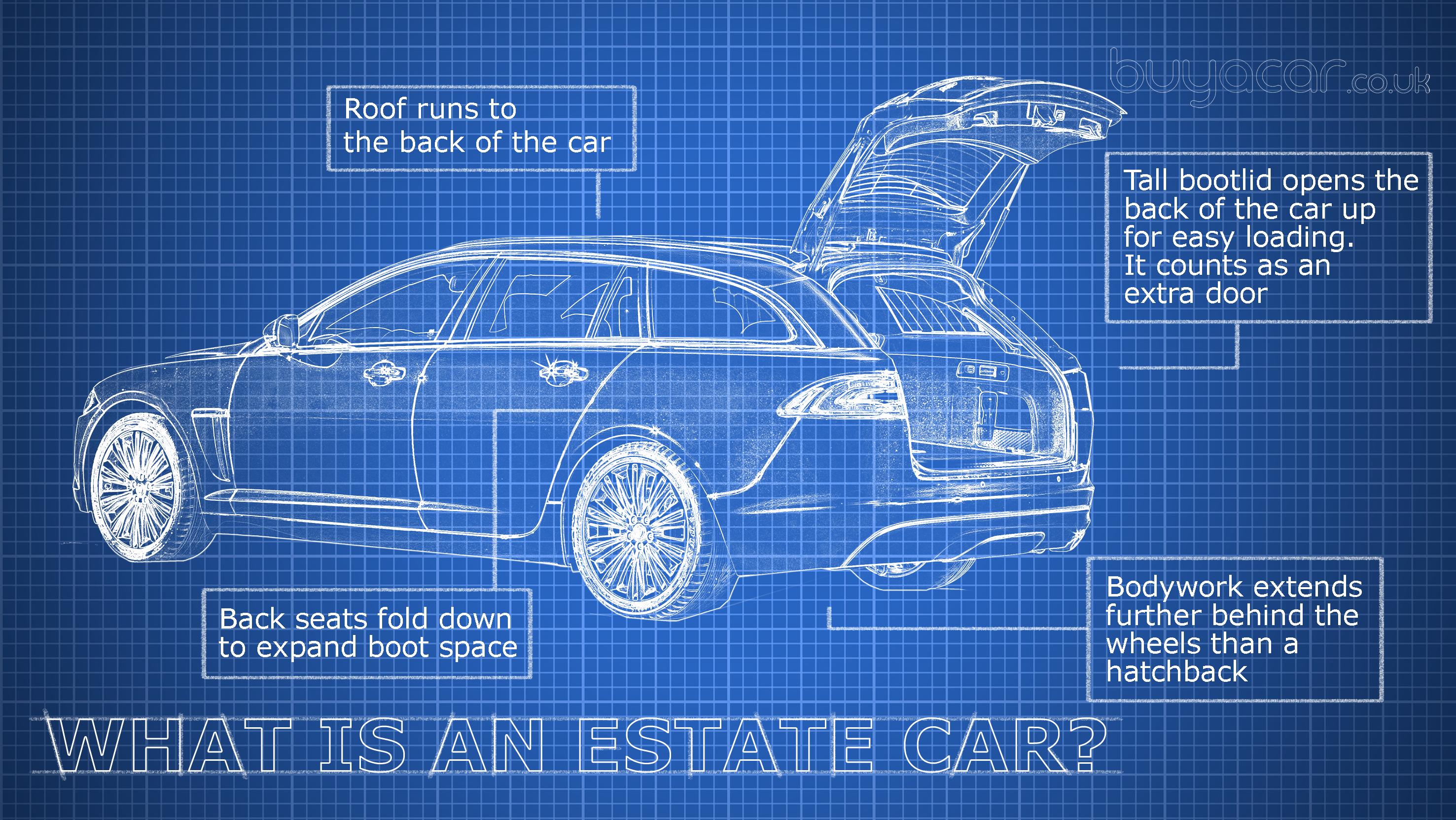 Estate Car Blueprint