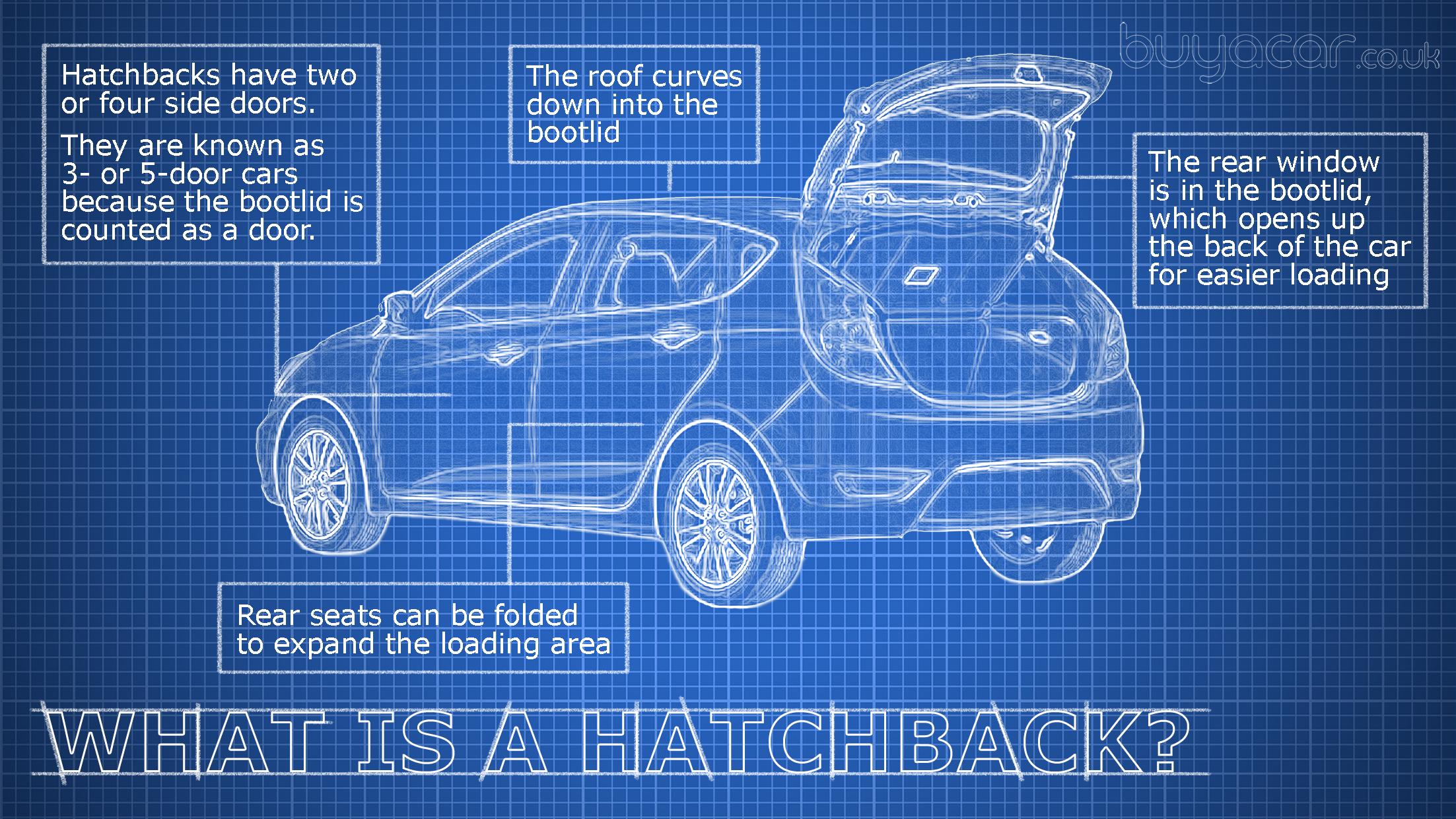 what is a hatchback buyacar. Black Bedroom Furniture Sets. Home Design Ideas
