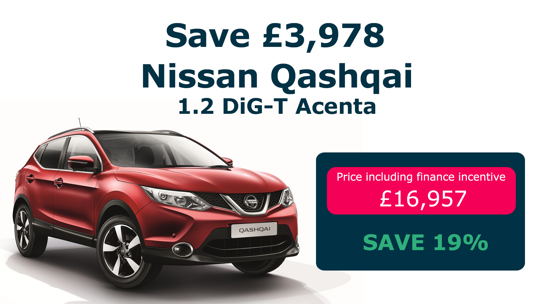 Best new car deals right now uk