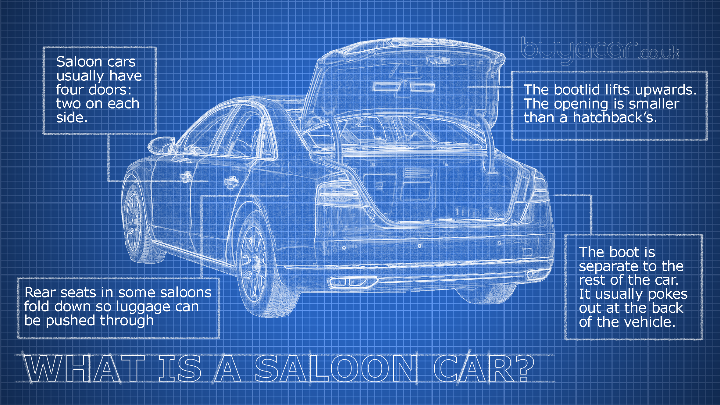 Whats a saloon car